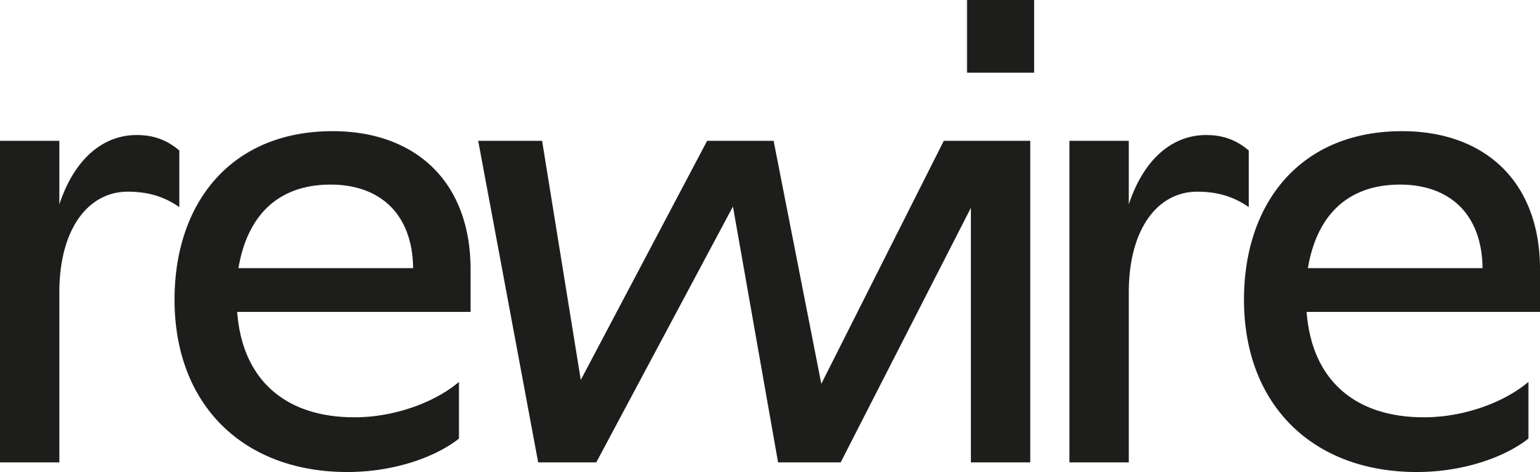 Rewire 2018   Concertzender.nl :: Radio